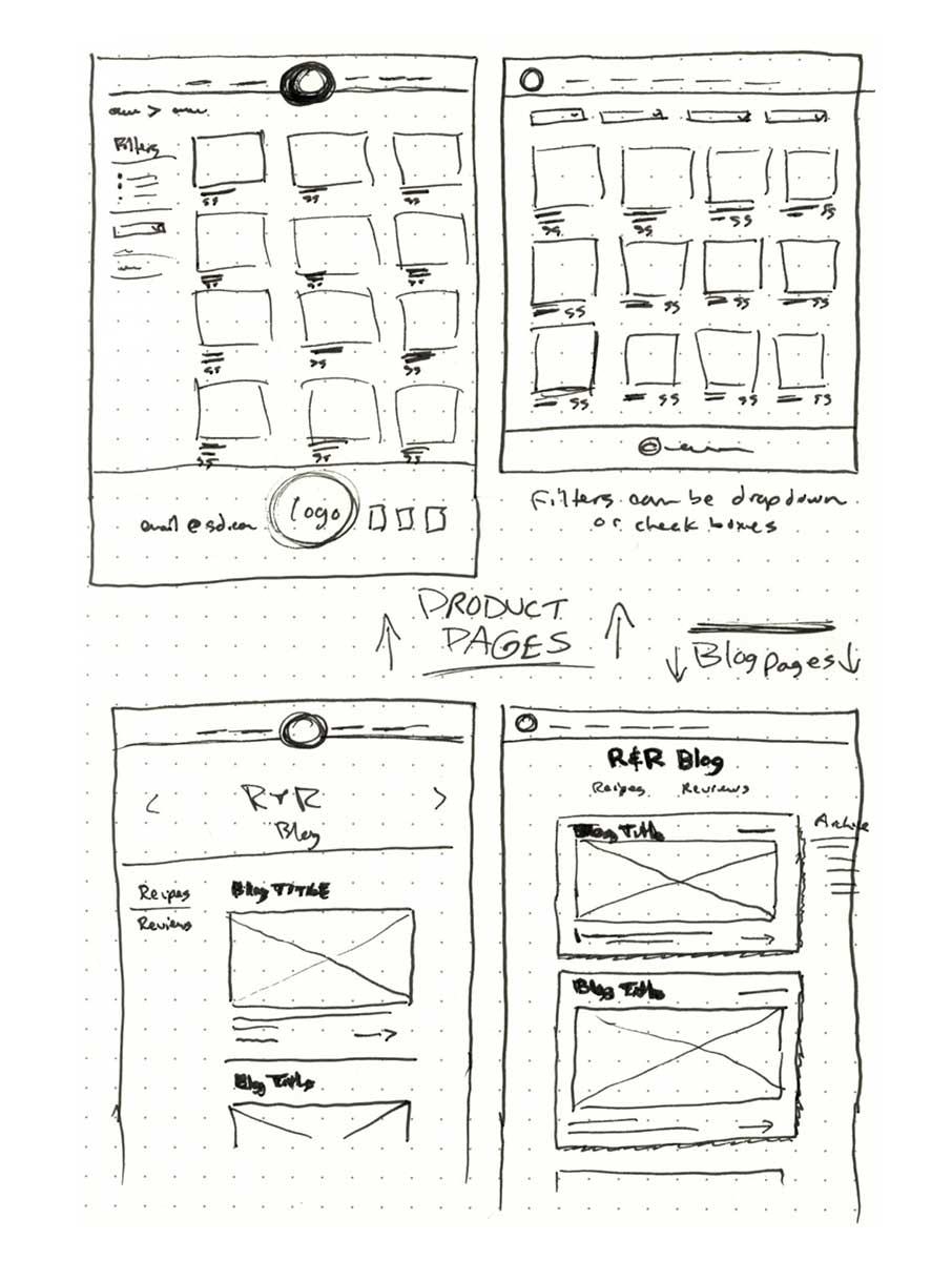 Simply Distressed Product and Blog Sketches